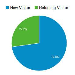 visitor-analysis-6